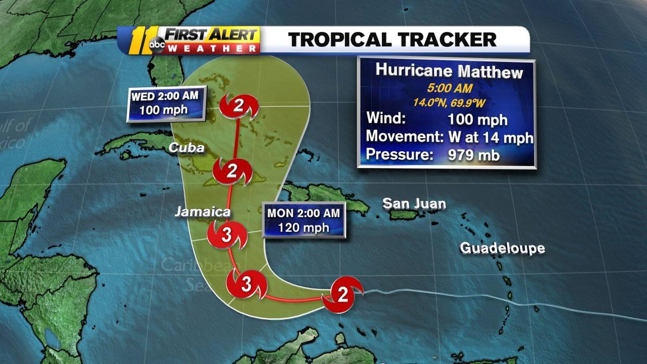 Advisory On Hurricane Matthew For Students In Jamaica Ministry Of Foreign Affairs Bahamas